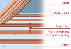 Use a plumb bob to mark the roof opening.