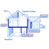 Johns Manville R21 23-in x 93-in Unfaced Fiberglass Batt Insulation with Sound Barrier