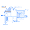 Johns Manville R38 16-in x 48-in Faced Fiberglass Batt Insulation with Sound Barrier