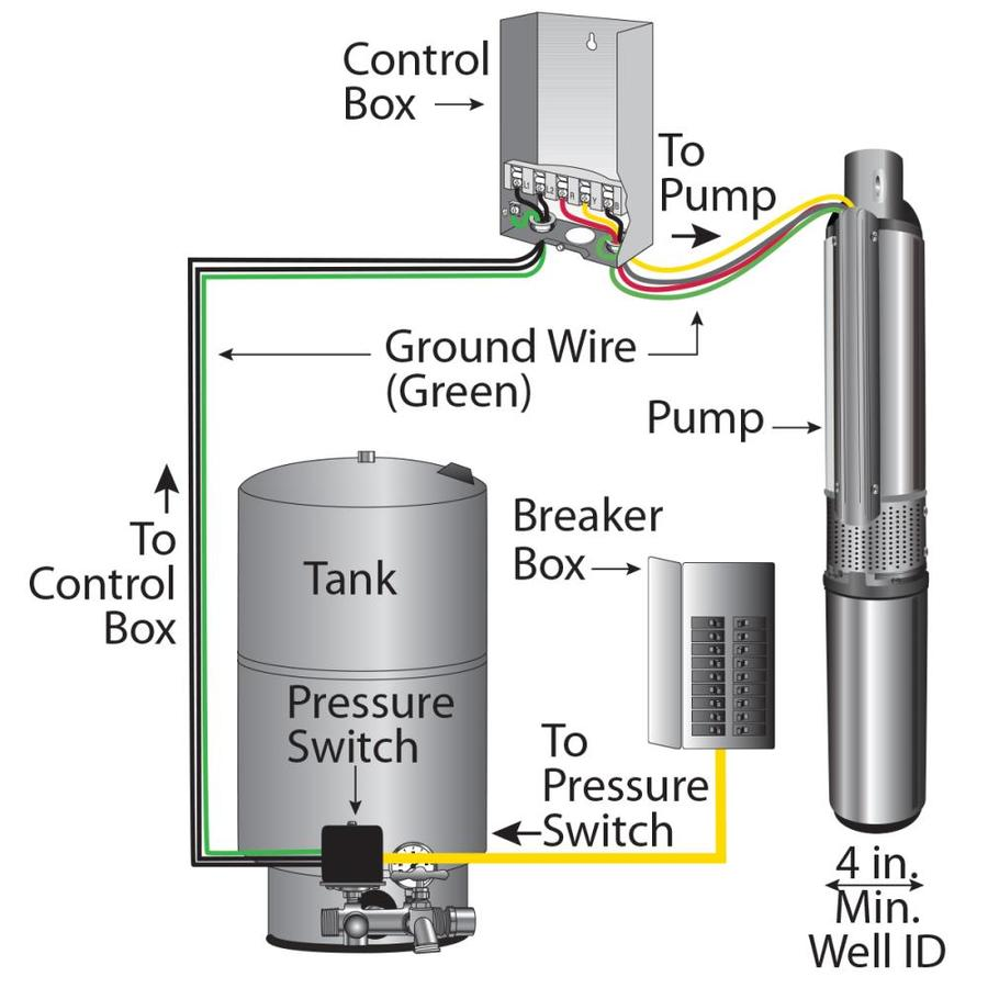 Zoeller Well Pump Control Box Wiring Diagram from images.lowes.com