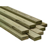 Top Choice #2 Prime Pressure Treated Lumber (Common: 2 x 4 x 8; Actual: 1-1/2-in x 3-1/2-in x 96-in)
