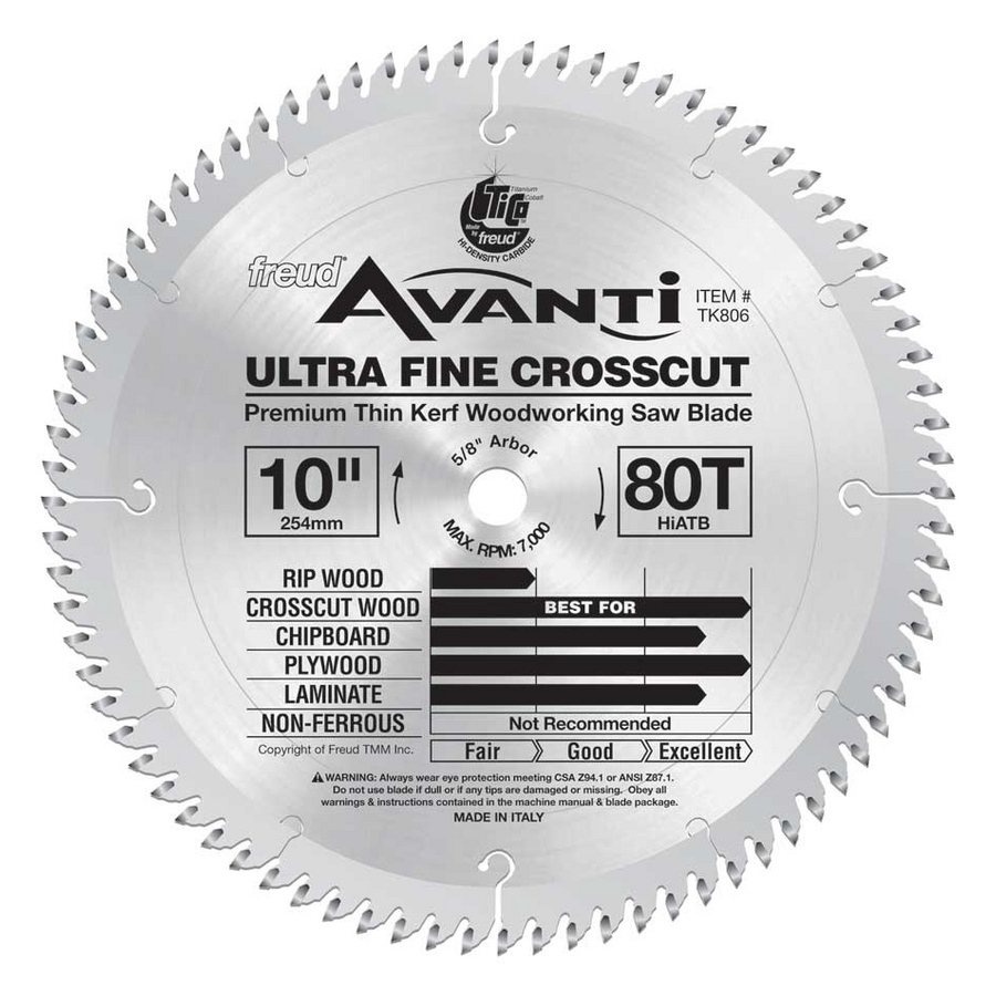 Best Table Saw Blade For Cutting Acrylic Reef Central Online Community