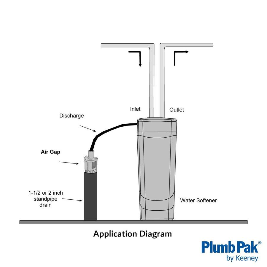 Keeney Plastic Air Gap In The Air Gaps Department At Lowes Com