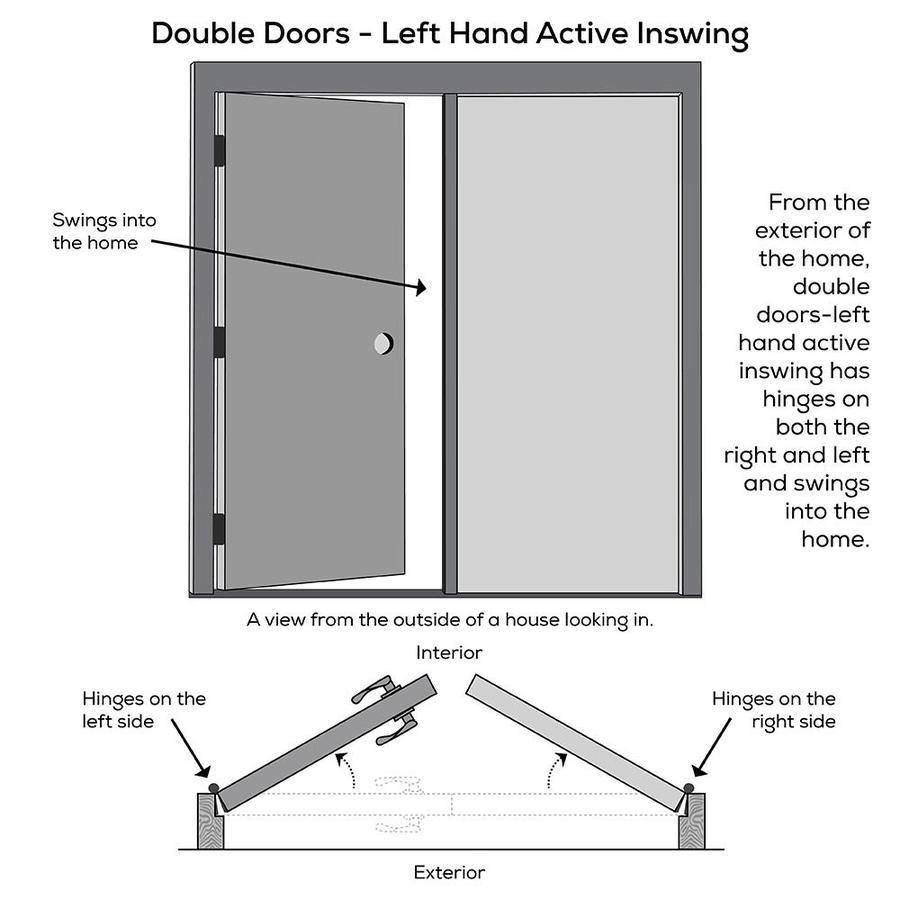 Mmi Door 64 In X 80 In Fiberglass Twin Lite Left Hand Inswing Wicker Painted Prehung Double Front Door With Brickmould In The Front Doors Department At Lowes Com