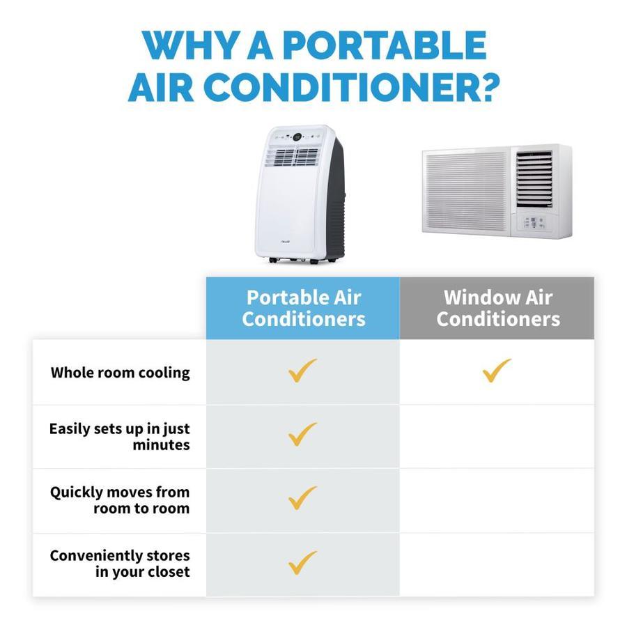 Newair 4500 Btu 12000 Btu Ashrae 120 Volt White Portable Air Conditioner In The Portable Air Conditioners Department At Lowes Com